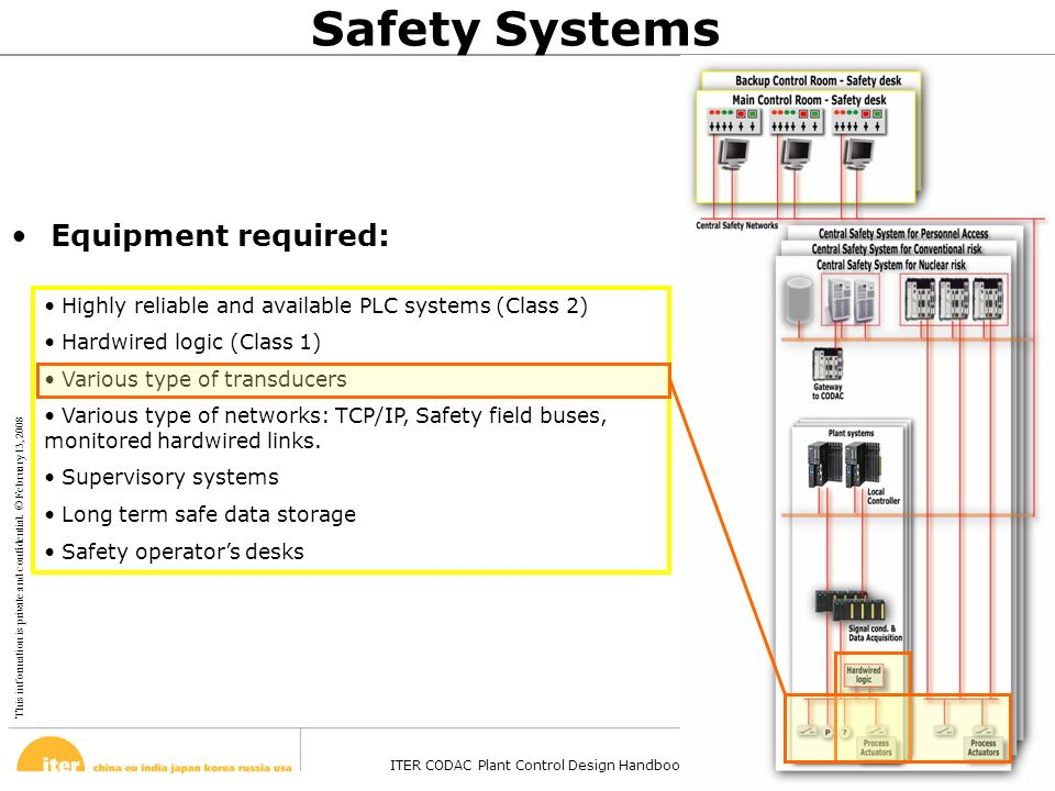 Safety Systems Equipment required: