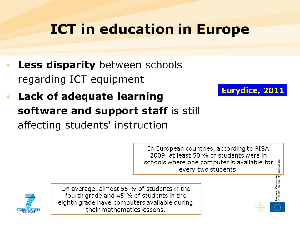 ICT in education in Europe
