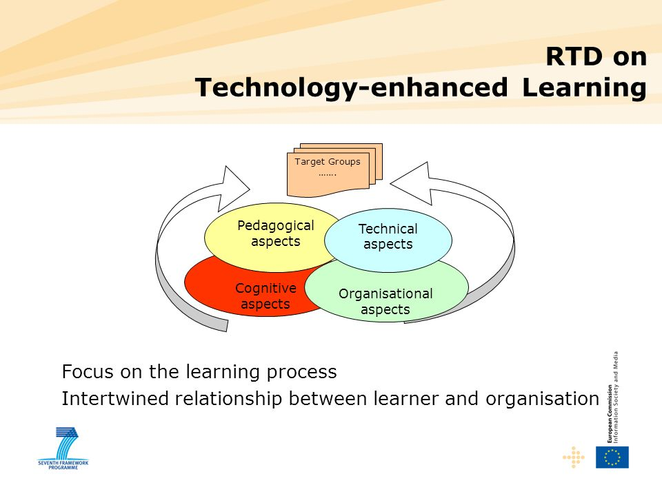 RTD on Technology-enhanced Learning