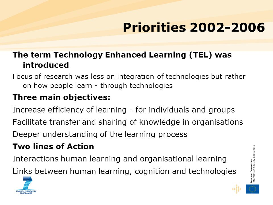 Priorities 2002-2006 The term Technology Enhanced Learning (TEL) was introduced.