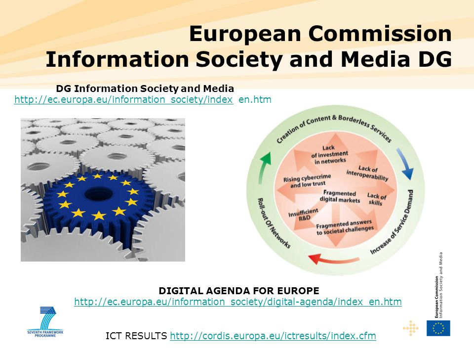 European Commission Information Society and Media DG