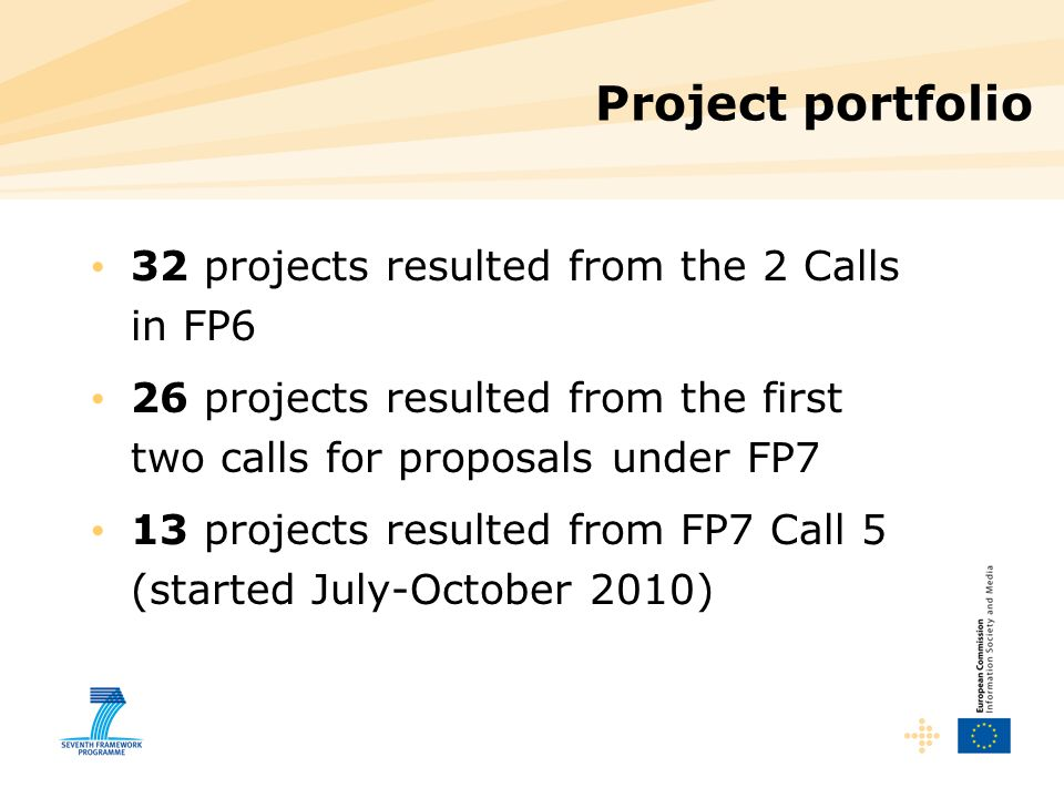 Project portfolio 32 projects resulted from the 2 Calls in FP6