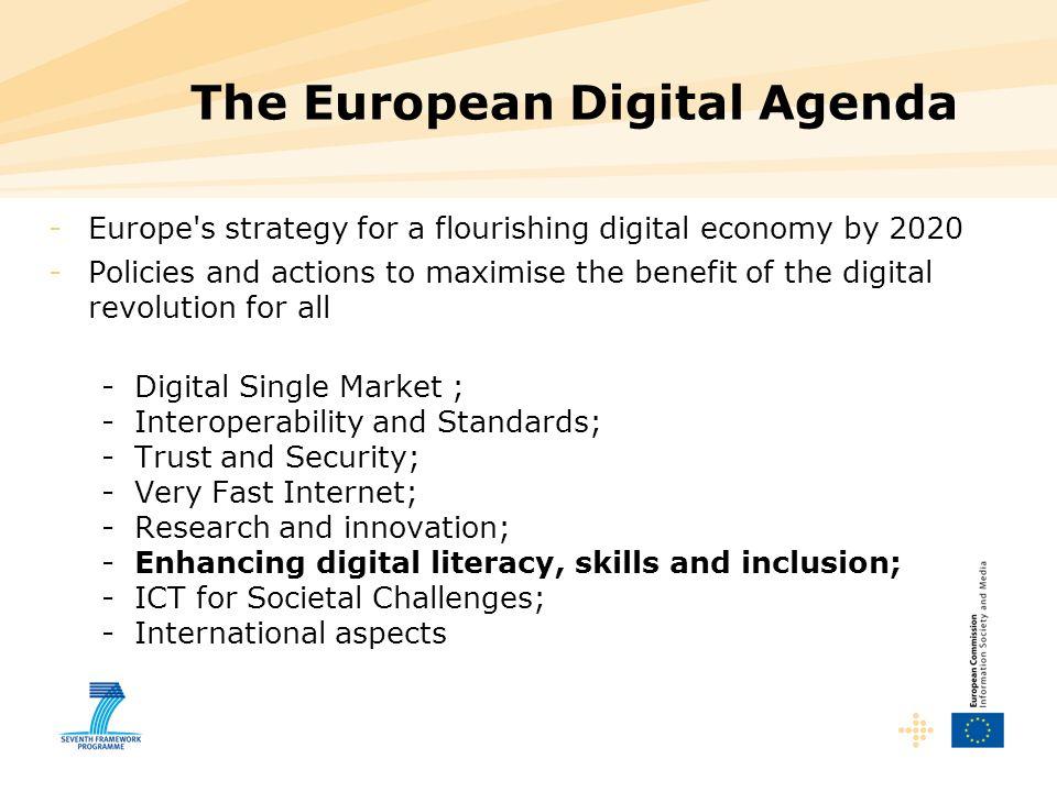 The European Digital Agenda