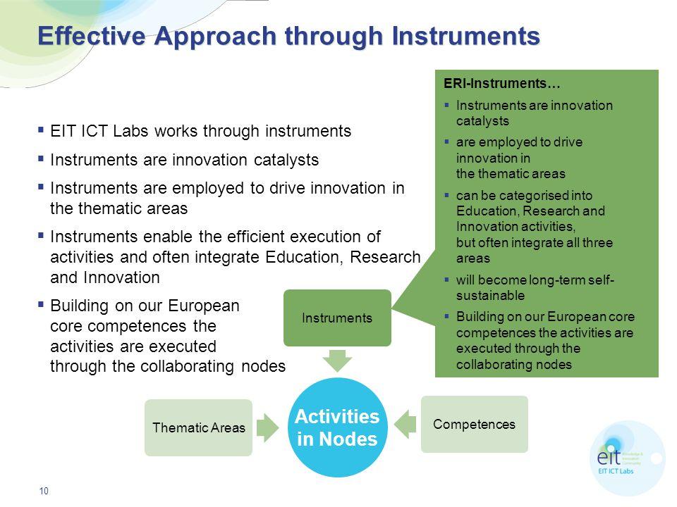 Effective Approach through Instruments