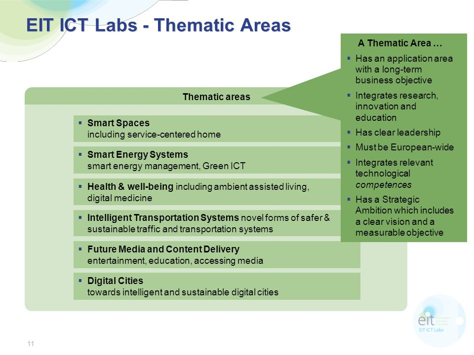 EIT ICT Labs - Thematic Areas