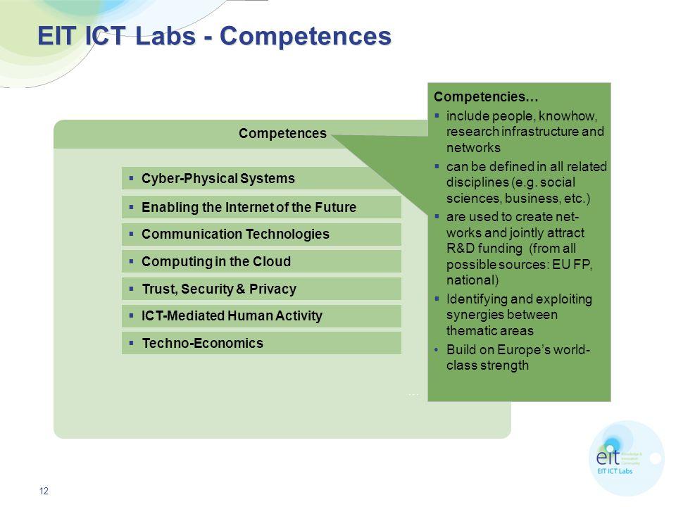EIT ICT Labs - Competences