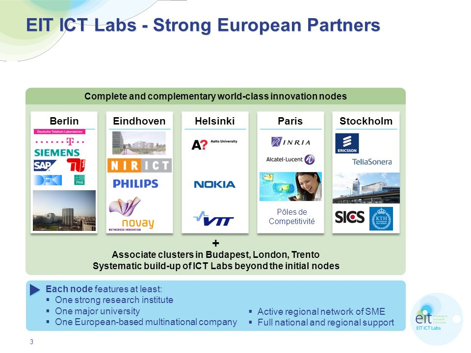 EIT ICT Labs - Strong European Partners