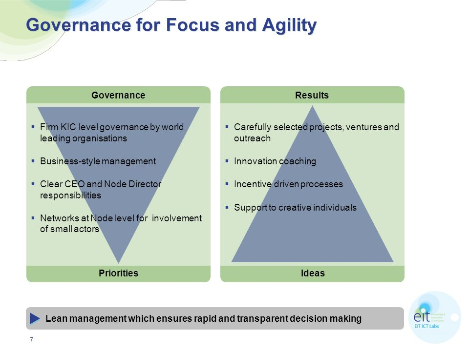 Governance for Focus and Agility