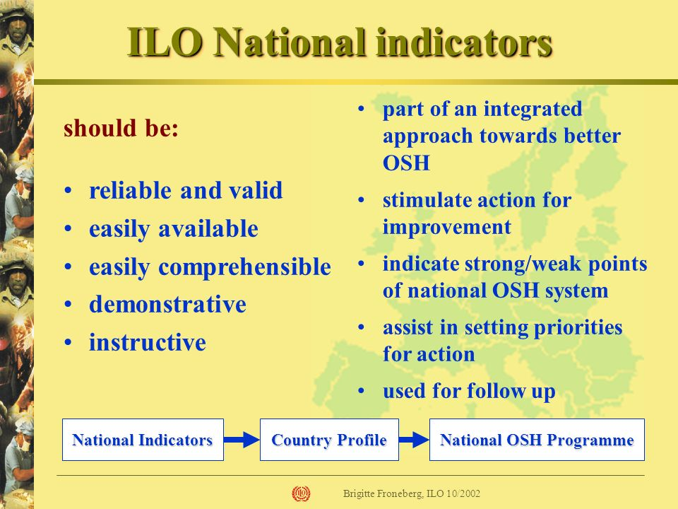 ILO National indicators