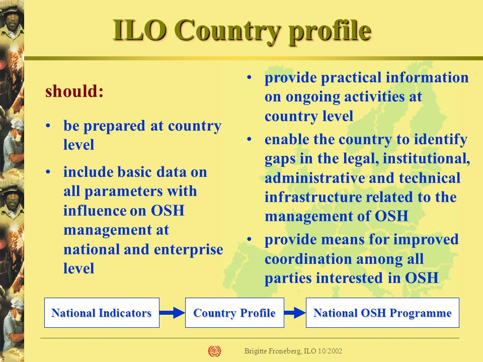 National OSH Programme