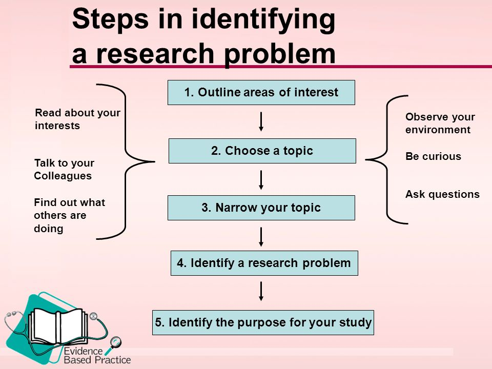 "identifying a researchable problem Chapter 2 identifying a research problem and question 23 narrowing or clarifying your problem focus a problem statement such as ""students can't read,"" is not."