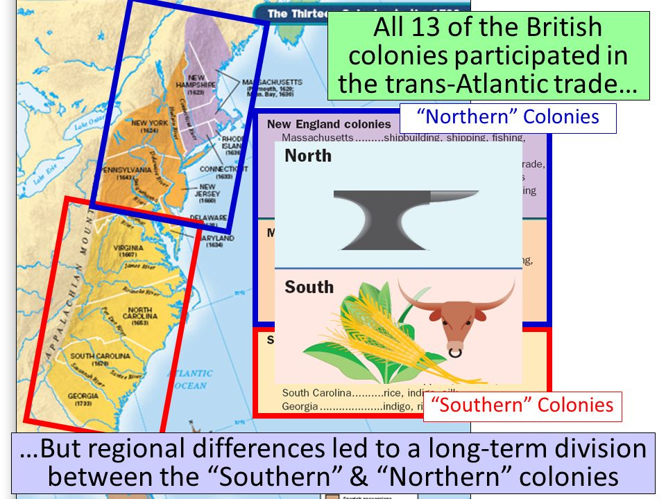 northern colonies vs southern colonies