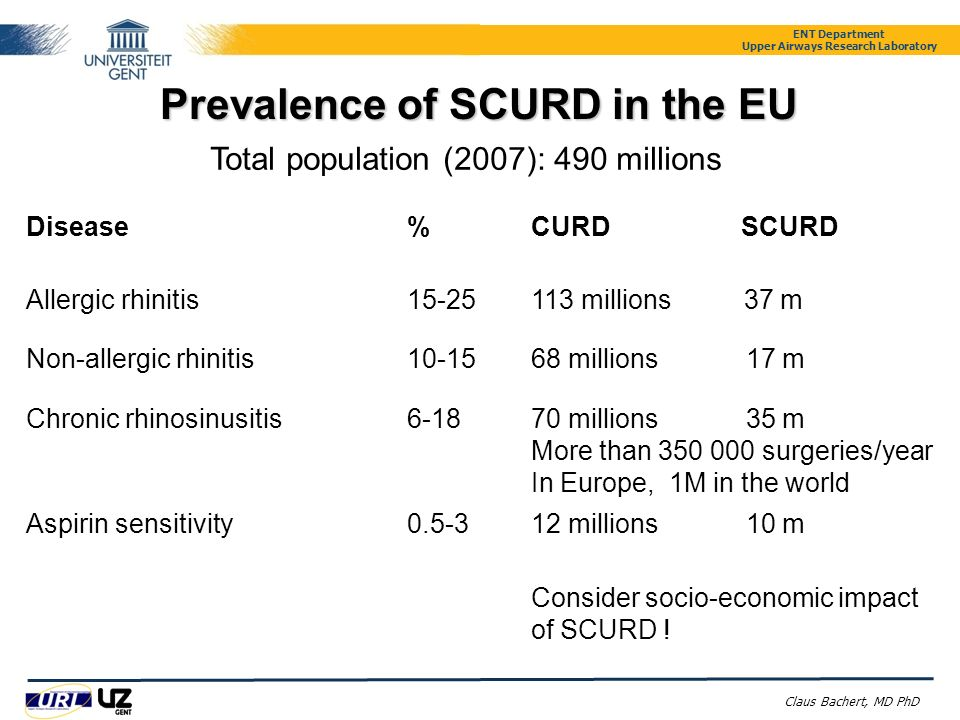 Prevalence of SCURD in the EU