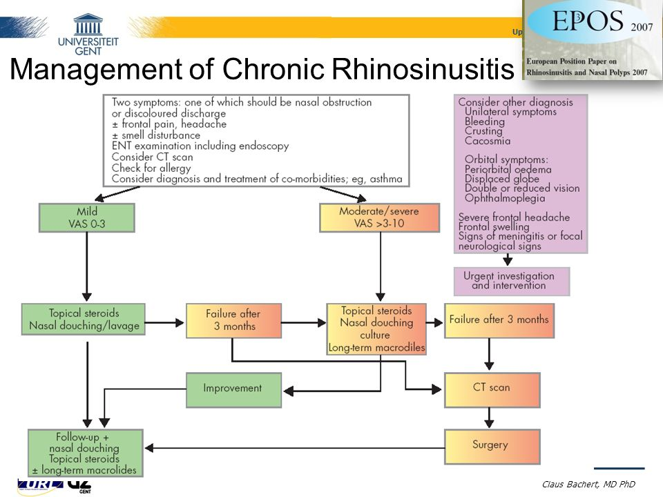 Management of Chronic Rhinosinusitis