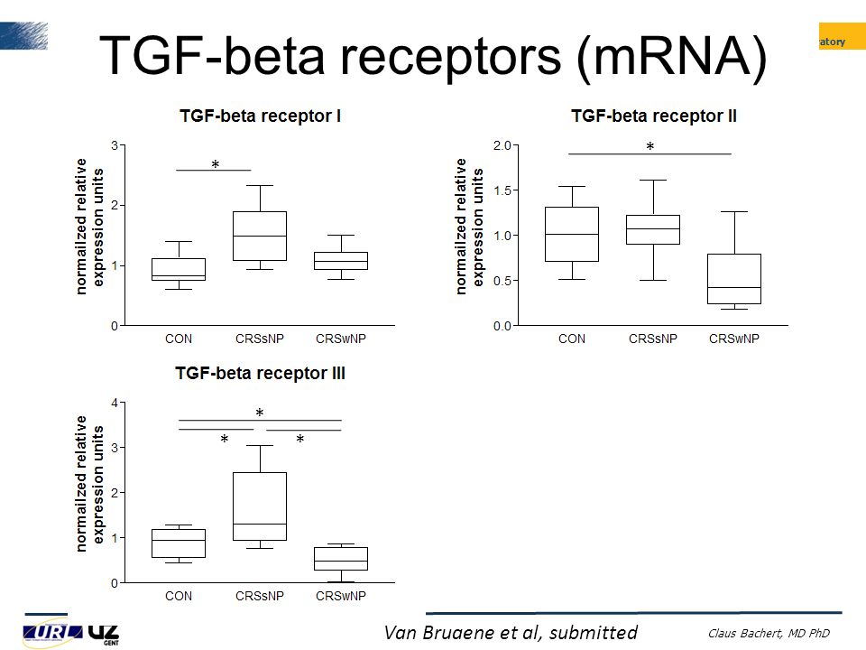 TGF-beta receptors (mRNA)