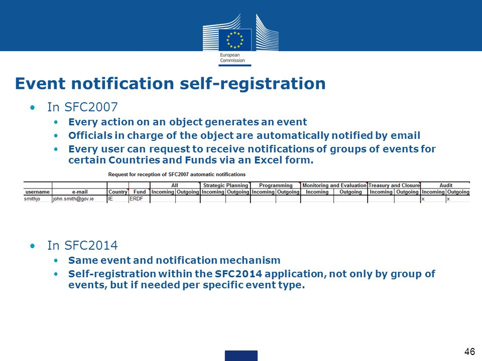 Event notification self-registration