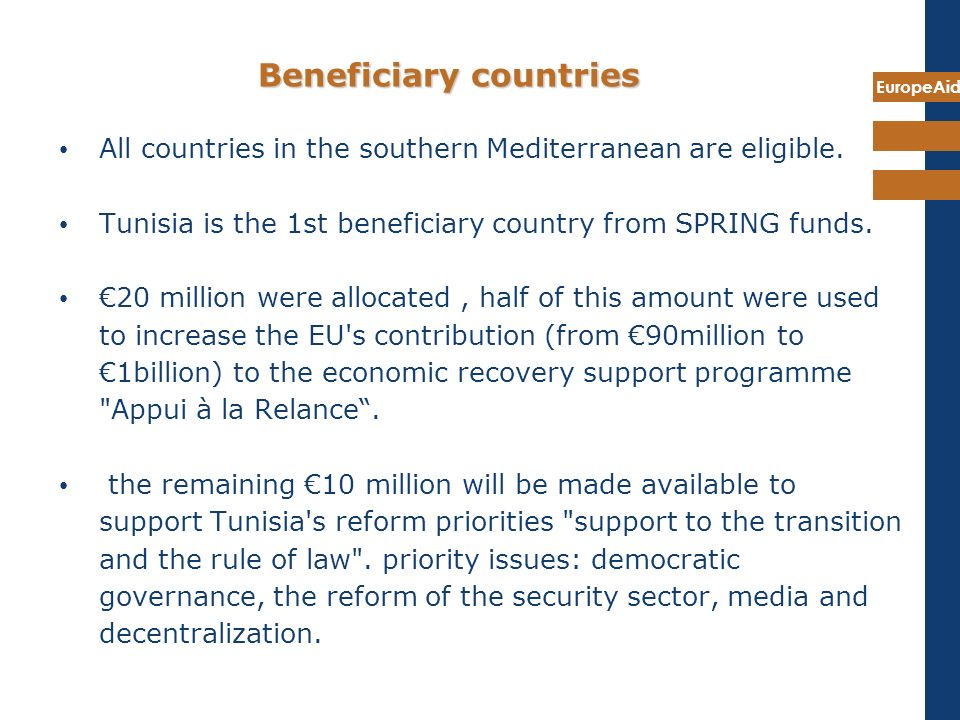 Beneficiary countries