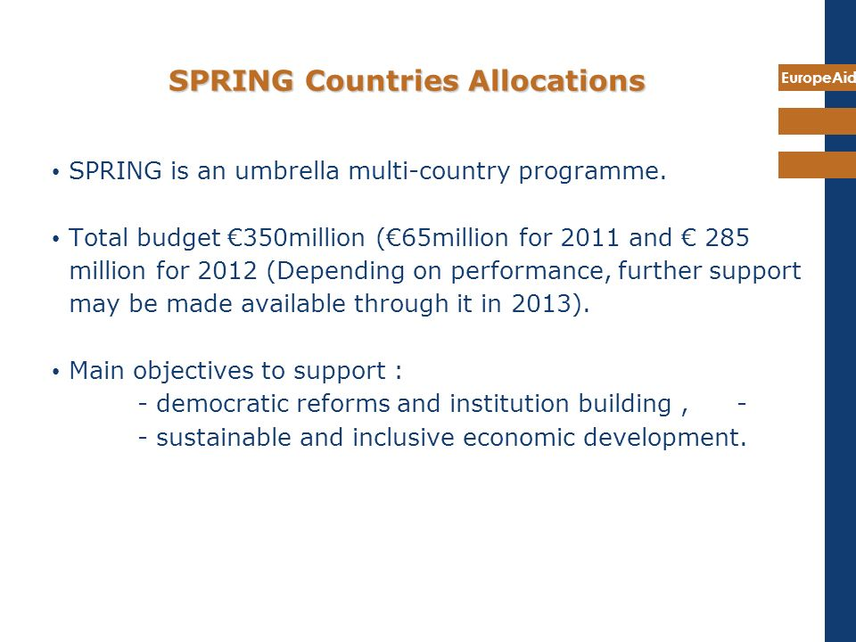 SPRING Countries Allocations