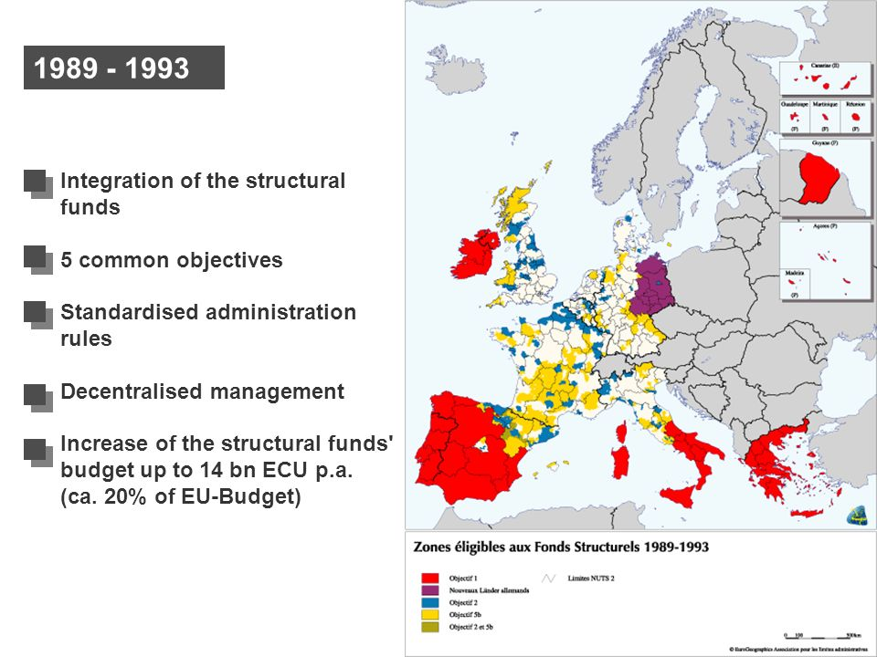 1989 - 1993 Integration of the structural funds 5 common objectives