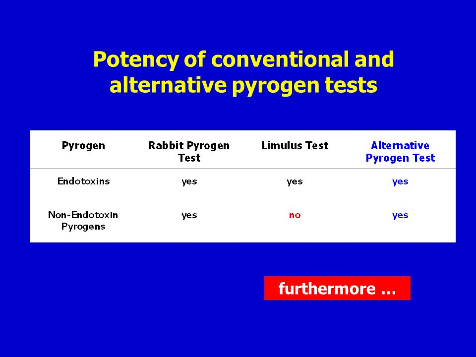 Potency of conventional and alternative pyrogen tests
