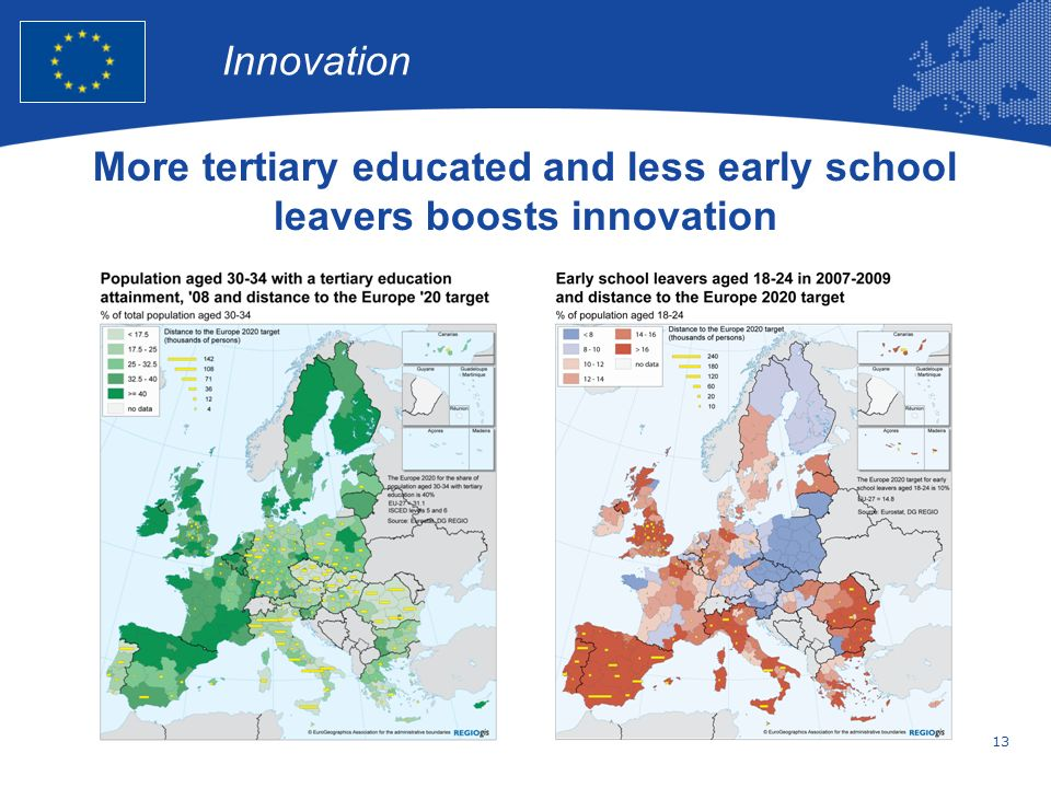 More tertiary educated and less early school leavers boosts innovation