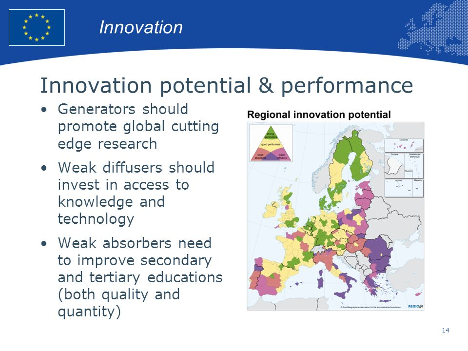 Innovation potential & performance