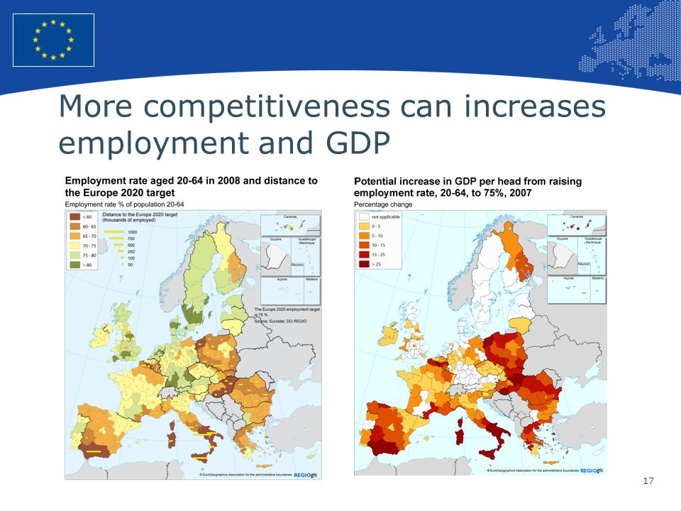 More competitiveness can increases employment and GDP