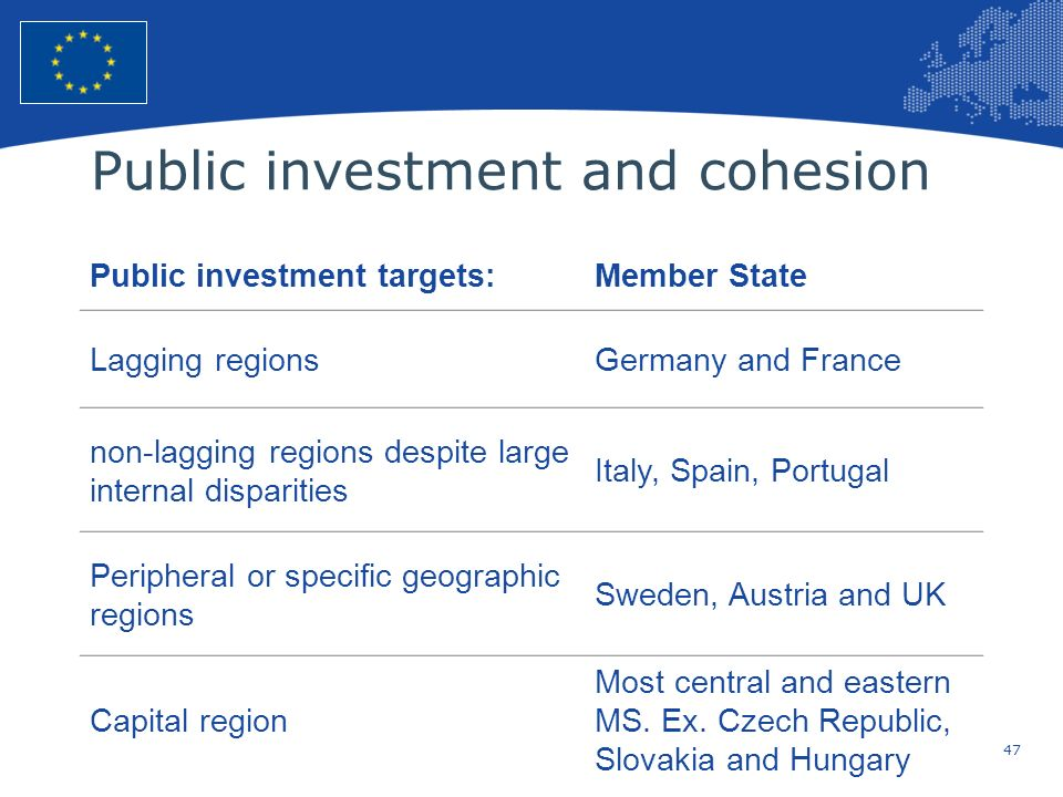 Public investment and cohesion