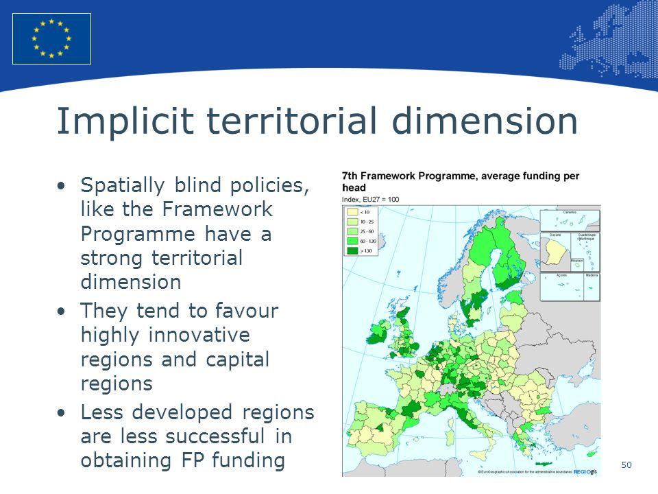 Implicit territorial dimension