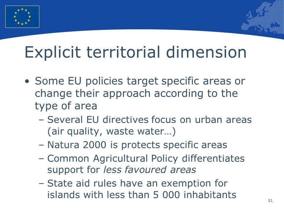 Explicit territorial dimension