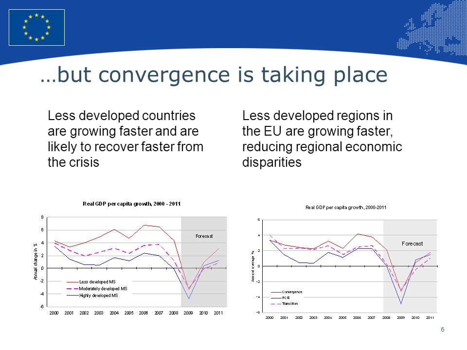 …but convergence is taking place