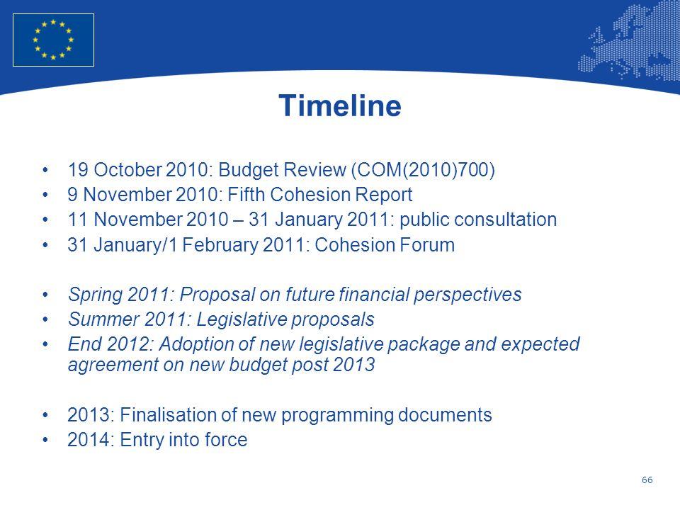 Timeline 19 October 2010: Budget Review (COM(2010)700)