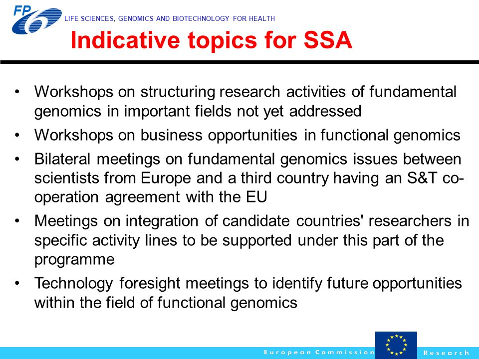 Indicative topics for SSA