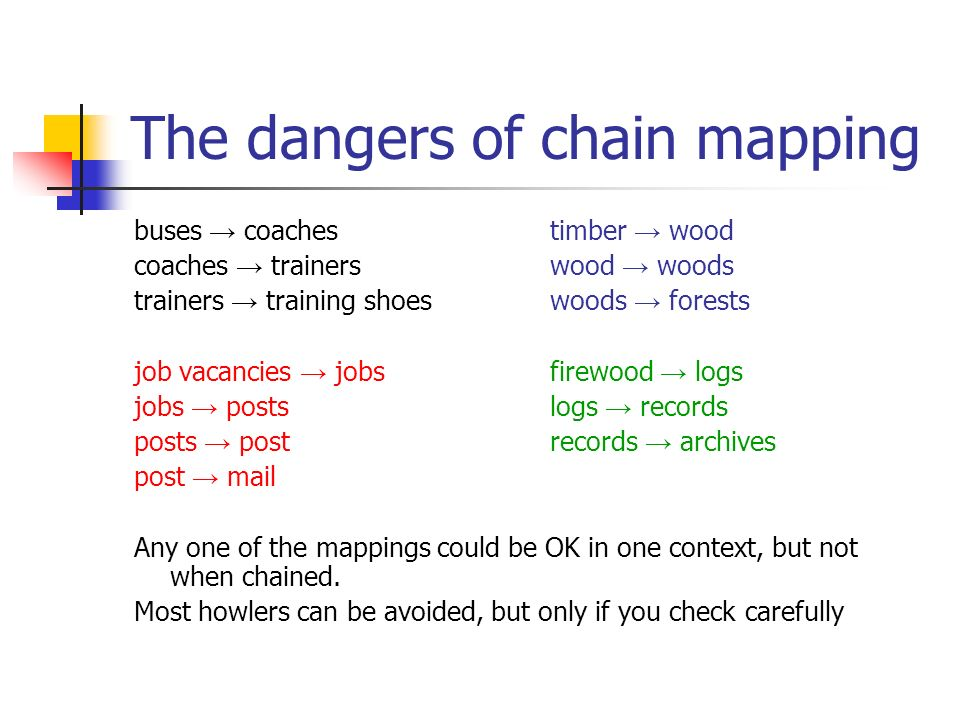 The dangers of chain mapping