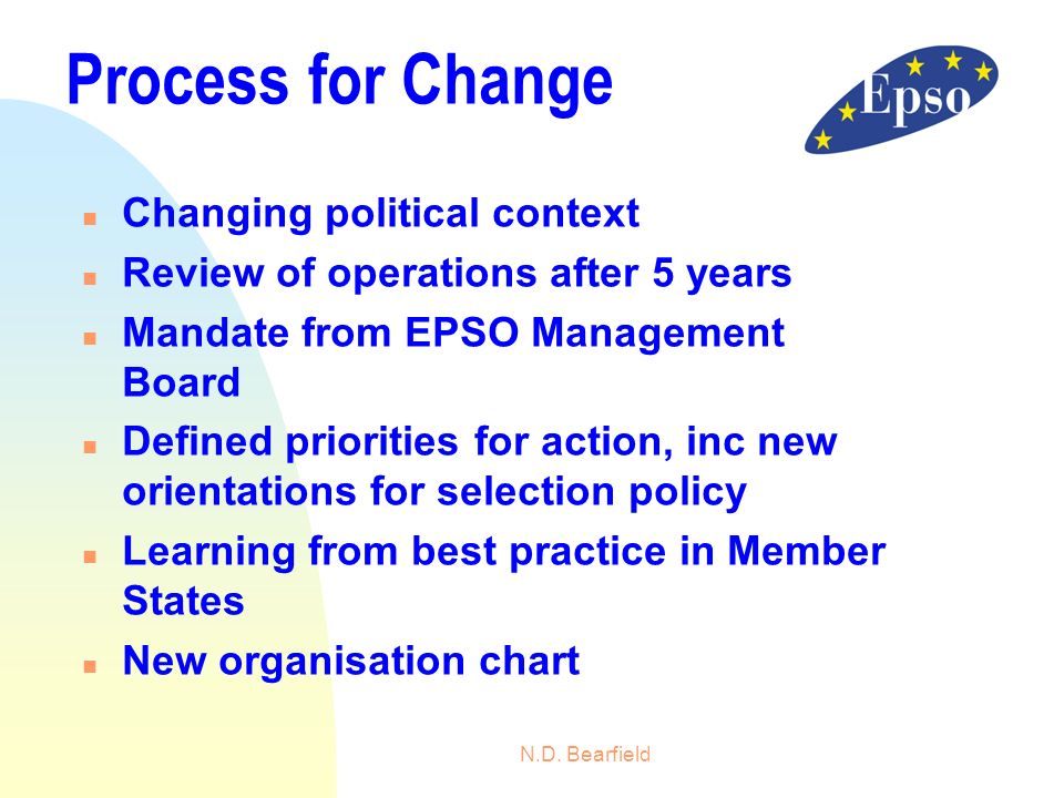 Process for Change Changing political context