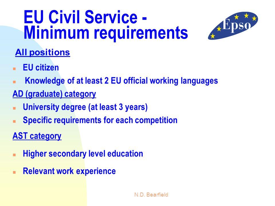 EU Civil Service -Minimum requirements