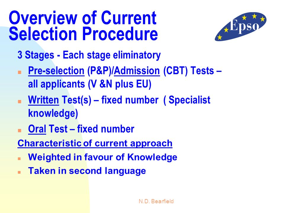 Overview of Current Selection Procedure