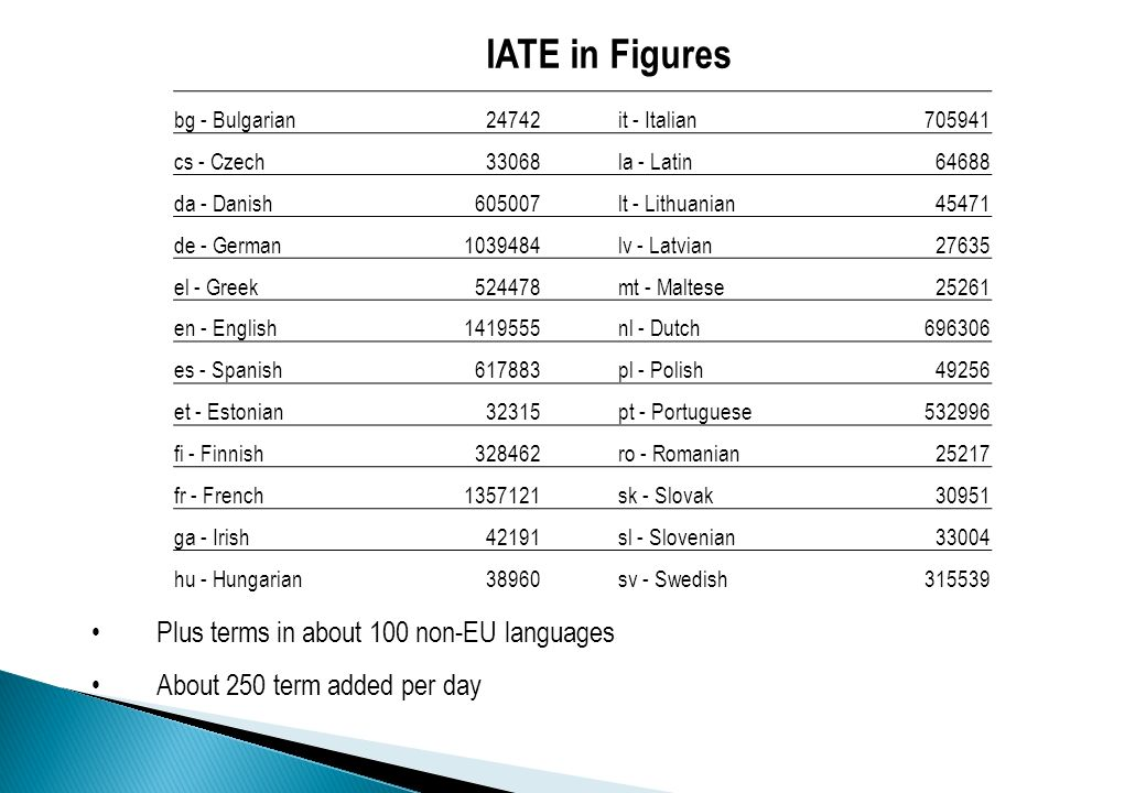 IATE in Figures Plus terms in about 100 non-EU languages