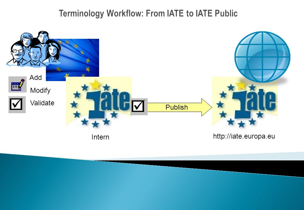 Terminology Workflow: From IATE to IATE Public