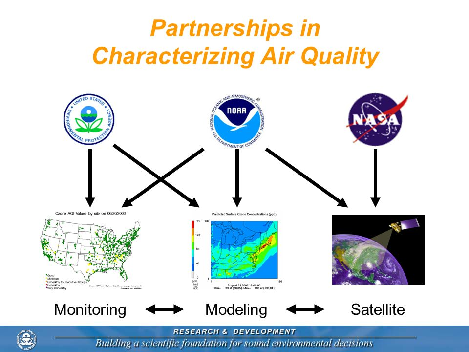 Partnerships in Characterizing Air Quality
