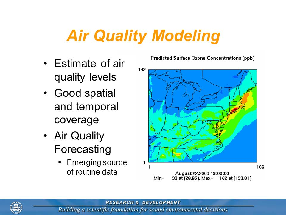 Air Quality Modeling Estimate of air quality levels