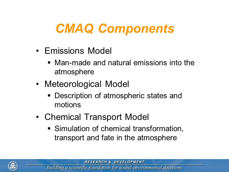 CMAQ Components Emissions Model Meteorological Model