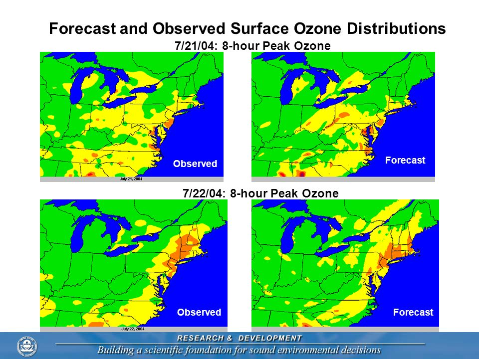 Forecast and Observed Surface Ozone Distributions