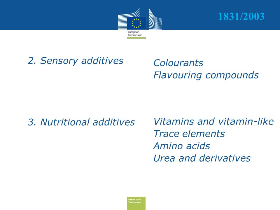 1831/2003 2. Sensory additives Colourants Flavouring compounds