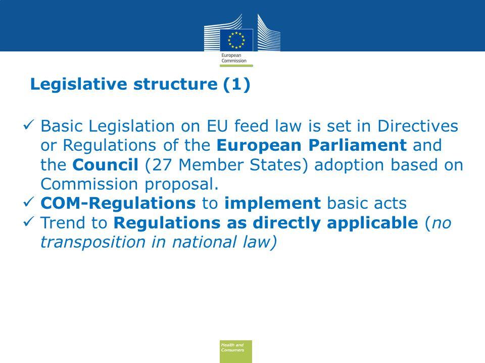 Legislative structure (1)