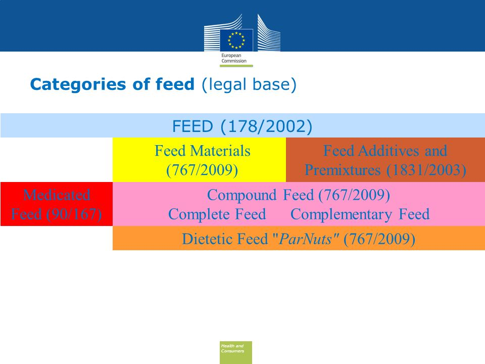 Categories of feed (legal base)