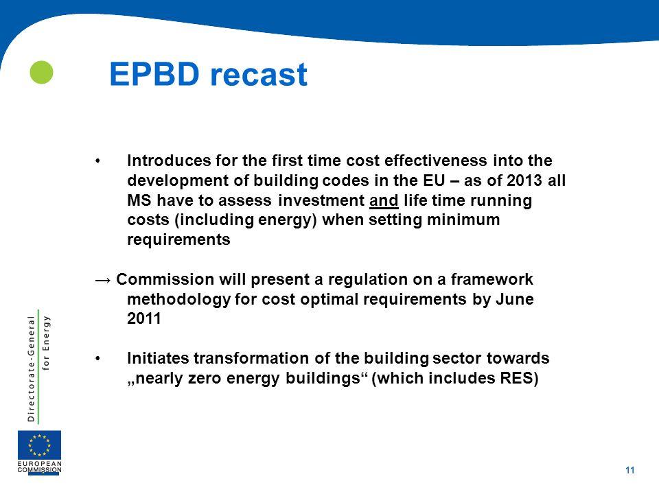  EPBD recast.
