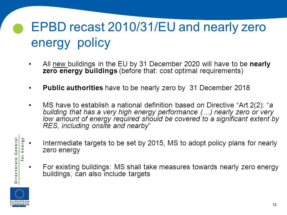 EPBD recast 2010/31/EU and nearly zero energy policy