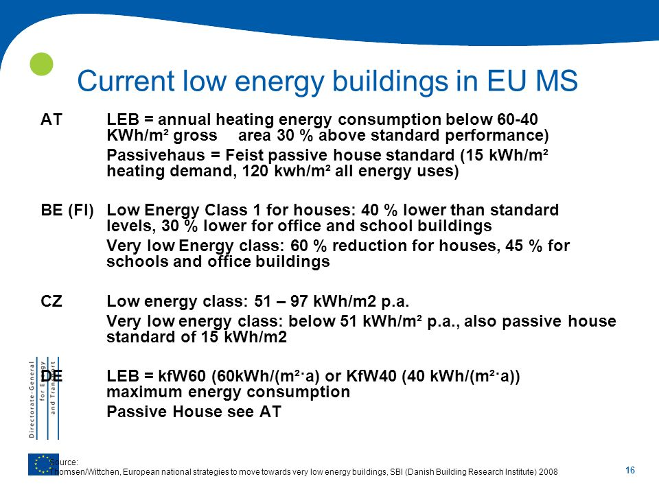 Current low energy buildings in EU MS