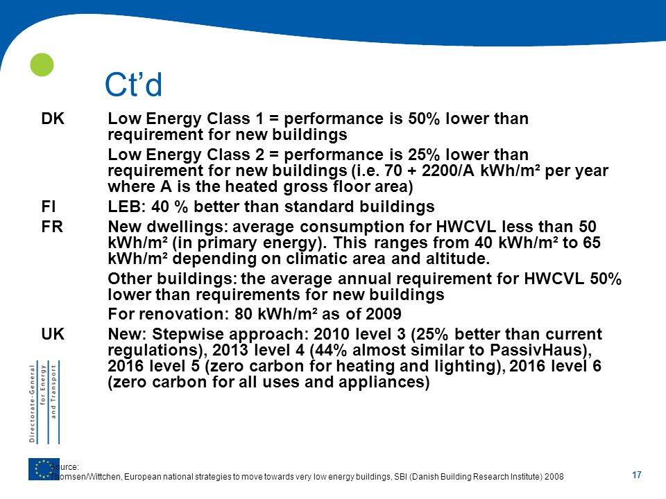  Ct'd. DK Low Energy Class 1 = performance is 50% lower than requirement for new buildings.